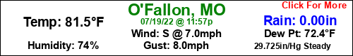 Weather Conditions in O'Fallon, MO